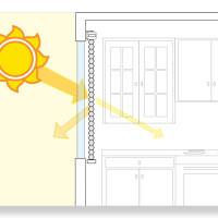 Summer energy savings